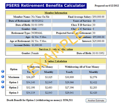 Retirement Calculator – Retirement Withdrawal Calculators